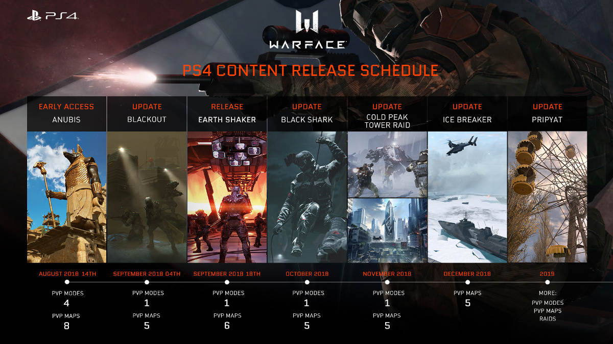 Warface PlayStation 4 Content Roadmap